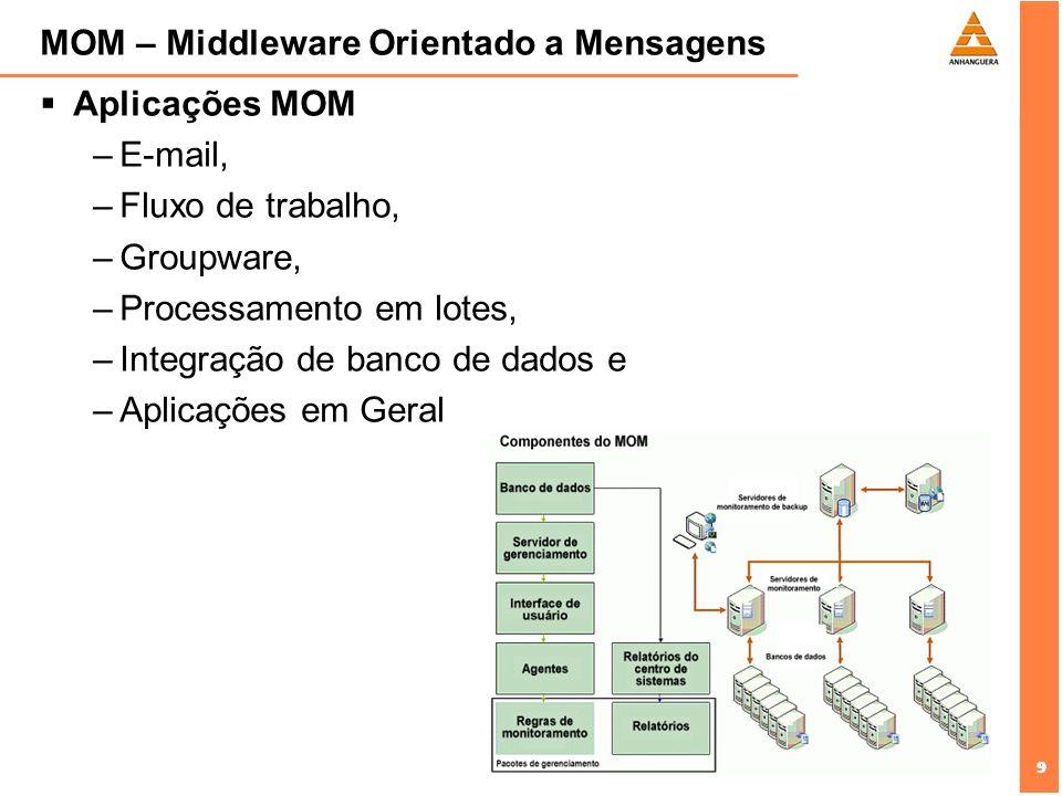 9 9 MOM – Middleware Orientado a Mensagens Aplicações MOM –E-mail, –Fluxo de trabalho, –Groupware, –Processamento em lotes, –Integração de banco de da