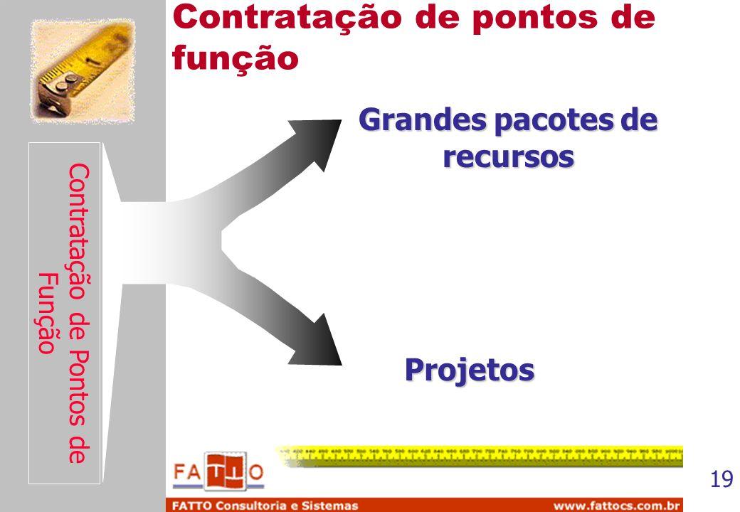 19 Contratação de pontos de função Grandes pacotes de recursos Projetos Contratação de Pontos de Função