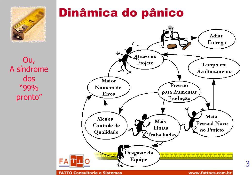 3 Ou, A síndrome dos 99% pronto Dinâmica do pânico