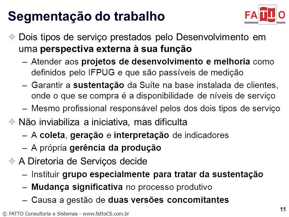 © FATTO Consultoria e Sistemas - www.fattoCS.com.br Dois tipos de serviço prestados pelo Desenvolvimento em uma perspectiva externa à sua função –Aten