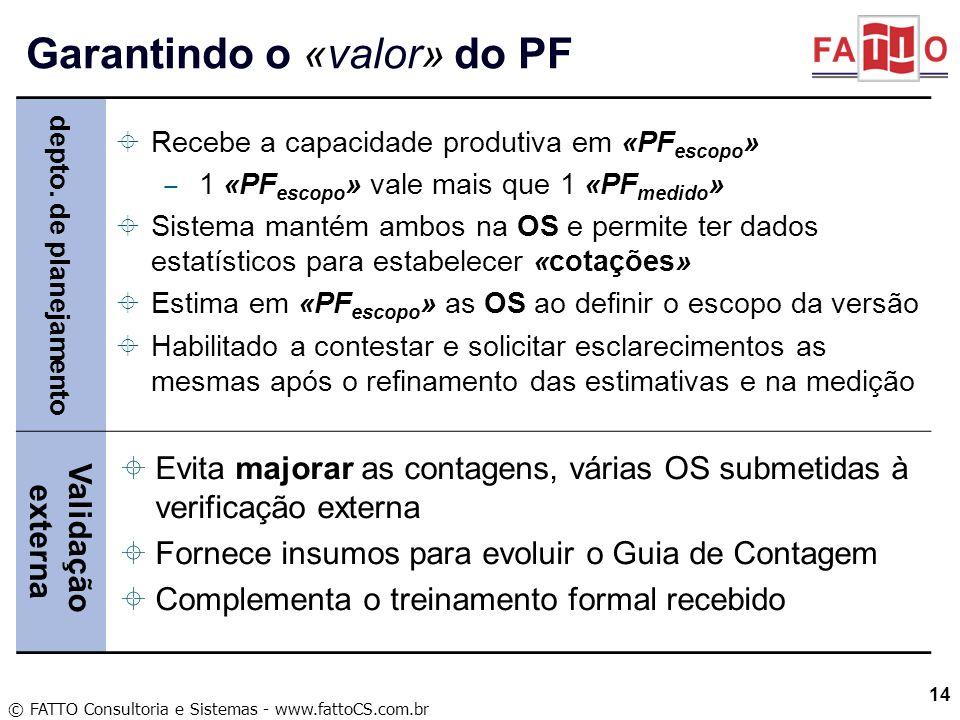 © FATTO Consultoria e Sistemas - www.fattoCS.com.br Garantindo o «valor» do PF 14 Recebe a capacidade produtiva em «PF escopo » 1 «PF escopo » vale ma