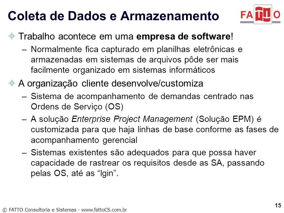 © FATTO Consultoria e Sistemas - www.fattoCS.com.br Trabalho acontece em uma empresa de software! –Normalmente fica capturado em planilhas eletrônicas