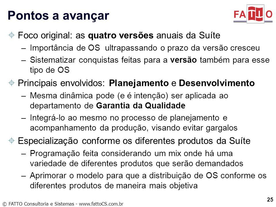 © FATTO Consultoria e Sistemas - www.fattoCS.com.br Foco original: as quatro versões anuais da Suíte –Importância de OS ultrapassando o prazo da versã