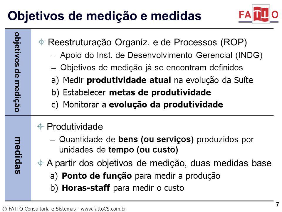 © FATTO Consultoria e Sistemas - www.fattoCS.com.br Objetivos de medição e medidas 7 Reestruturação Organiz. e de Processos (ROP) –Apoio do Inst. de D