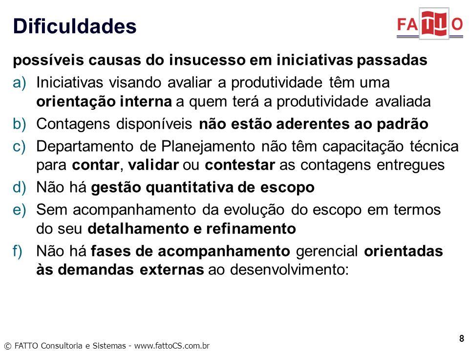 © FATTO Consultoria e Sistemas - www.fattoCS.com.br possíveis causas do insucesso em iniciativas passadas a)Iniciativas visando avaliar a produtividad