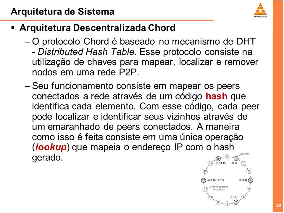 10 Arquitetura de Sistema Arquitetura Descentralizada Chord –O protocolo Chord é baseado no mecanismo de DHT - Distributed Hash Table. Esse protocolo