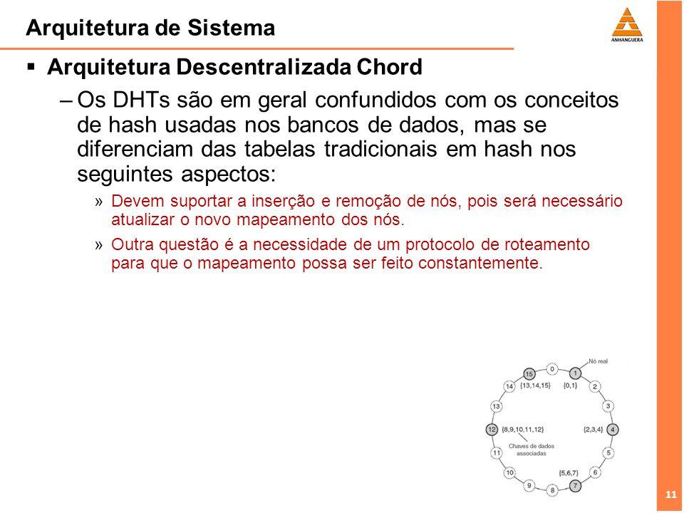11 Arquitetura de Sistema Arquitetura Descentralizada Chord –Os DHTs são em geral confundidos com os conceitos de hash usadas nos bancos de dados, mas