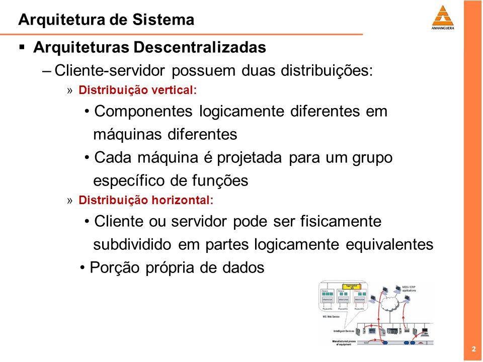 2 2 Arquitetura de Sistema Arquiteturas Descentralizadas –Cliente-servidor possuem duas distribuições: »Distribuição vertical: Componentes logicamente diferentes em máquinas diferentes Cada máquina é projetada para um grupo específico de funções »Distribuição horizontal: Cliente ou servidor pode ser fisicamente subdividido em partes logicamente equivalentes Porção própria de dados