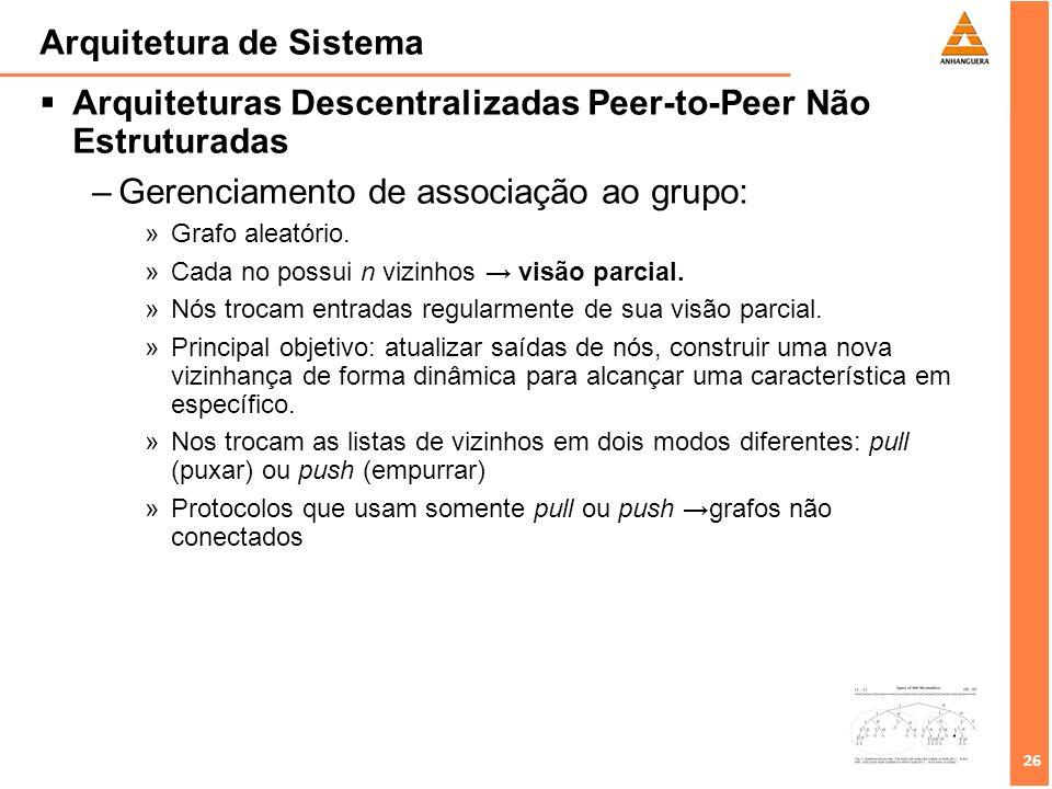 26 Arquitetura de Sistema Arquiteturas Descentralizadas Peer-to-Peer Não Estruturadas –Gerenciamento de associação ao grupo: »Grafo aleatório. »Cada n