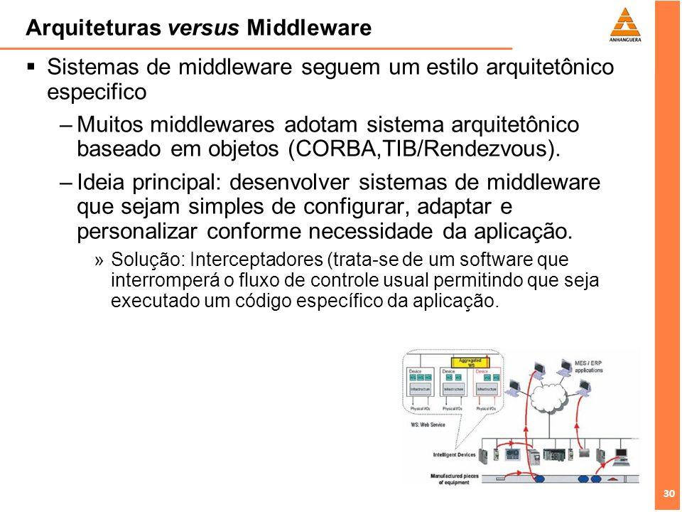 30 Arquiteturas versus Middleware Sistemas de middleware seguem um estilo arquitetônico especifico –Muitos middlewares adotam sistema arquitetônico baseado em objetos (CORBA,TIB/Rendezvous).