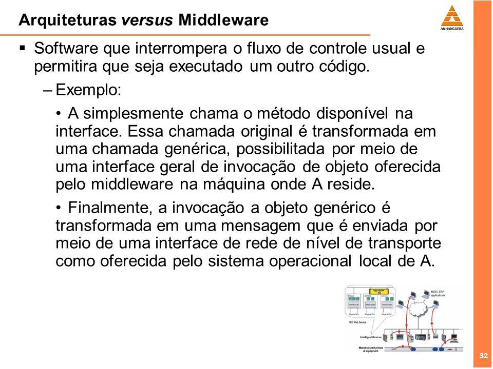 32 Arquiteturas versus Middleware Software que interrompera o fluxo de controle usual e permitira que seja executado um outro código. –Exemplo: A simp