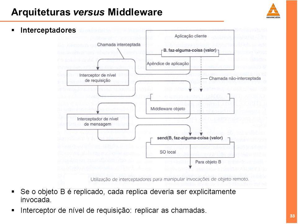 33 Arquiteturas versus Middleware Interceptadores Se o objeto B é replicado, cada replica deveria ser explicitamente invocada.