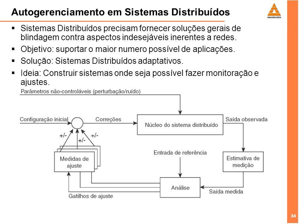 34 Autogerenciamento em Sistemas Distribuídos Sistemas Distribuídos precisam fornecer soluções gerais de blindagem contra aspectos indesejáveis inerentes a redes.