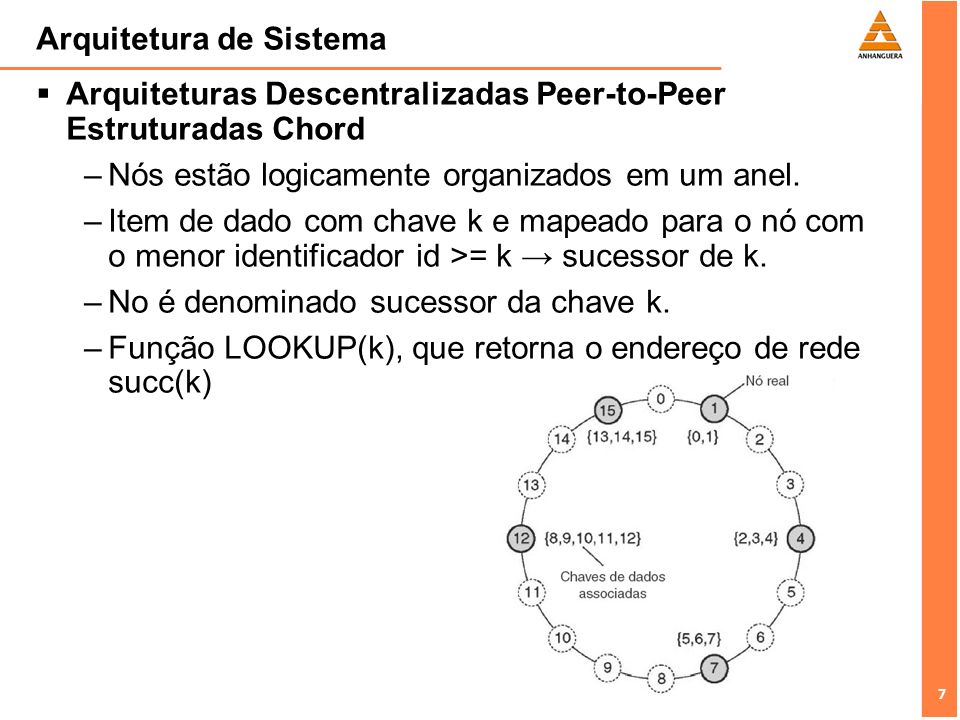 7 7 Arquitetura de Sistema Arquiteturas Descentralizadas Peer-to-Peer Estruturadas Chord –Nós estão logicamente organizados em um anel.