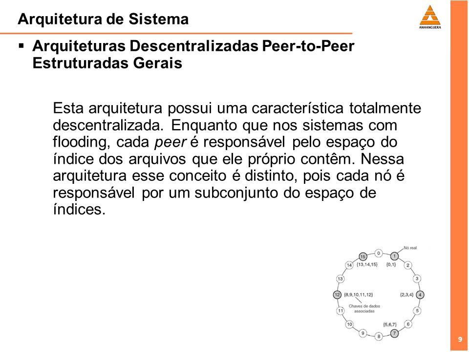 9 9 Arquitetura de Sistema Arquiteturas Descentralizadas Peer-to-Peer Estruturadas Gerais Esta arquitetura possui uma característica totalmente descentralizada.