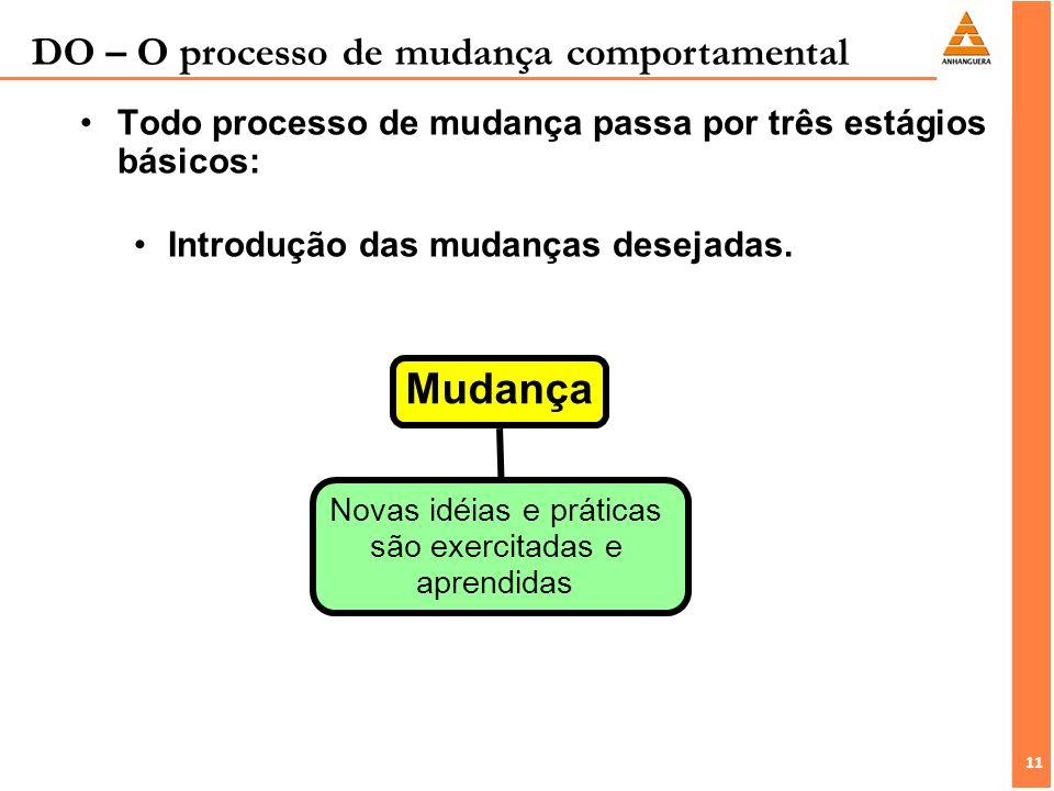 11 Todo processo de mudança passa por três estágios básicos: Introdução das mudanças desejadas. Mudança Novas idéias e práticas são exercitadas e apre