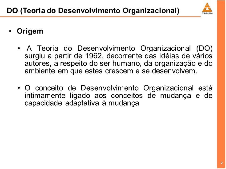 2 2 Origem A Teoria do Desenvolvimento Organizacional (DO) surgiu a partir de 1962, decorrente das idéias de vários autores, a respeito do ser humano,