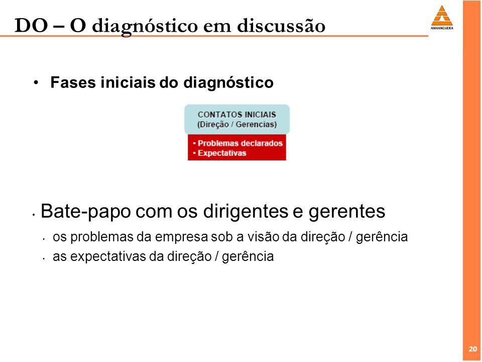20 Fases iniciais do diagnóstico Bate-papo com os dirigentes e gerentes os problemas da empresa sob a visão da direção / gerência as expectativas da d