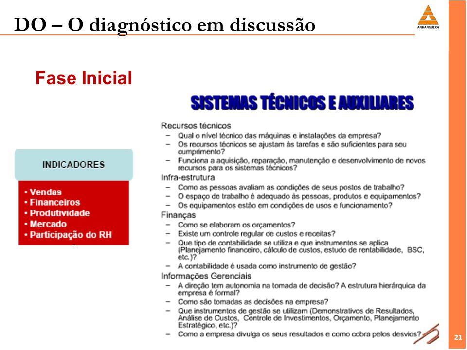 21 DO – O diagnóstico em discussão Fase Inicial