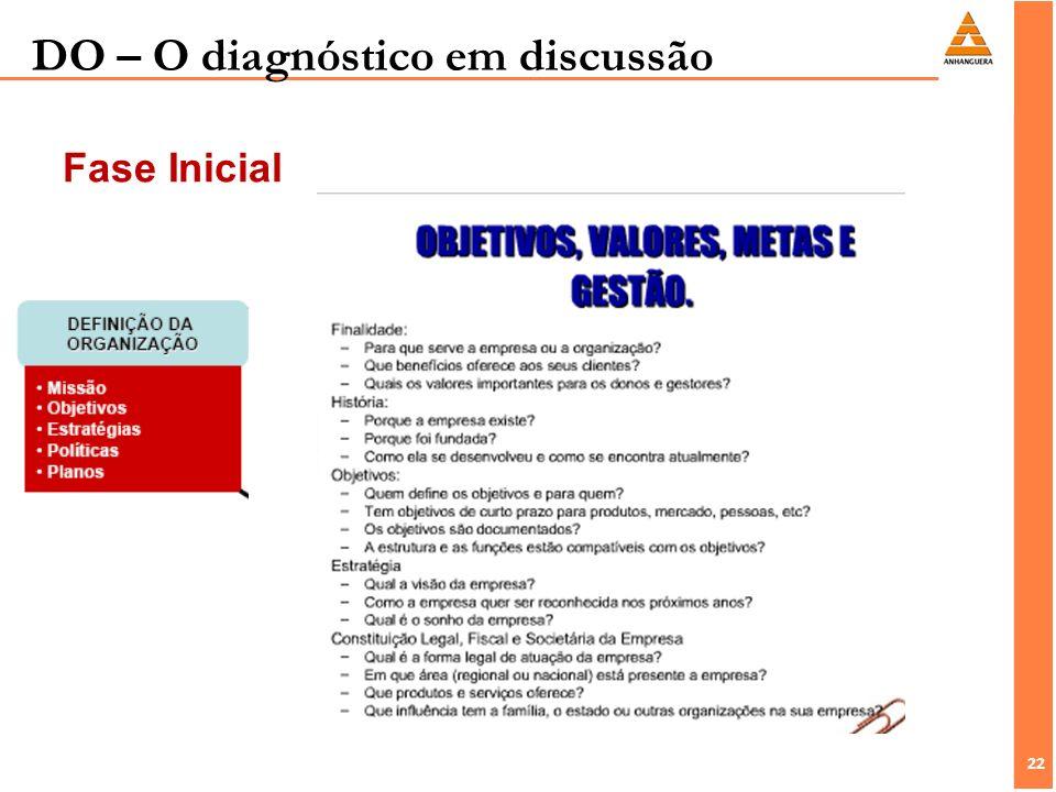 22 DO – O diagnóstico em discussão Fase Inicial