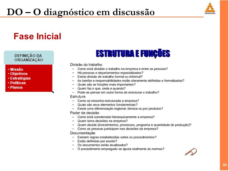 23 DO – O diagnóstico em discussão Fase Inicial