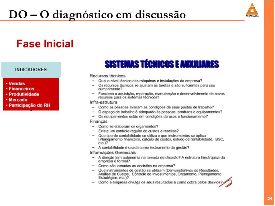 24 DO – O diagnóstico em discussão Fase Inicial