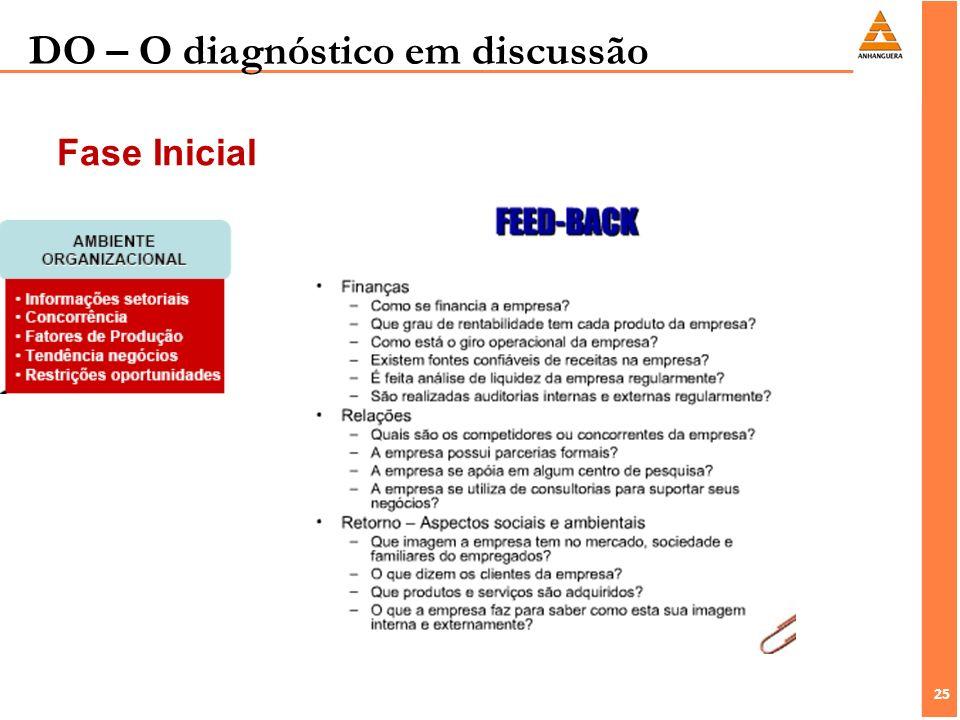 25 DO – O diagnóstico em discussão Fase Inicial