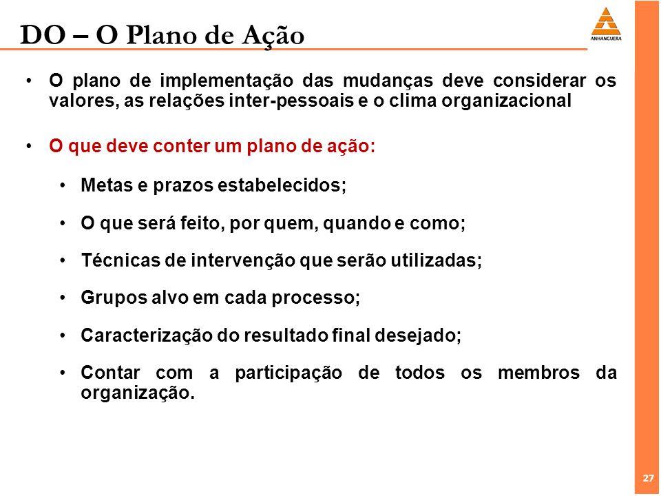 27 O plano de implementação das mudanças deve considerar os valores, as relações inter-pessoais e o clima organizacional O que deve conter um plano de