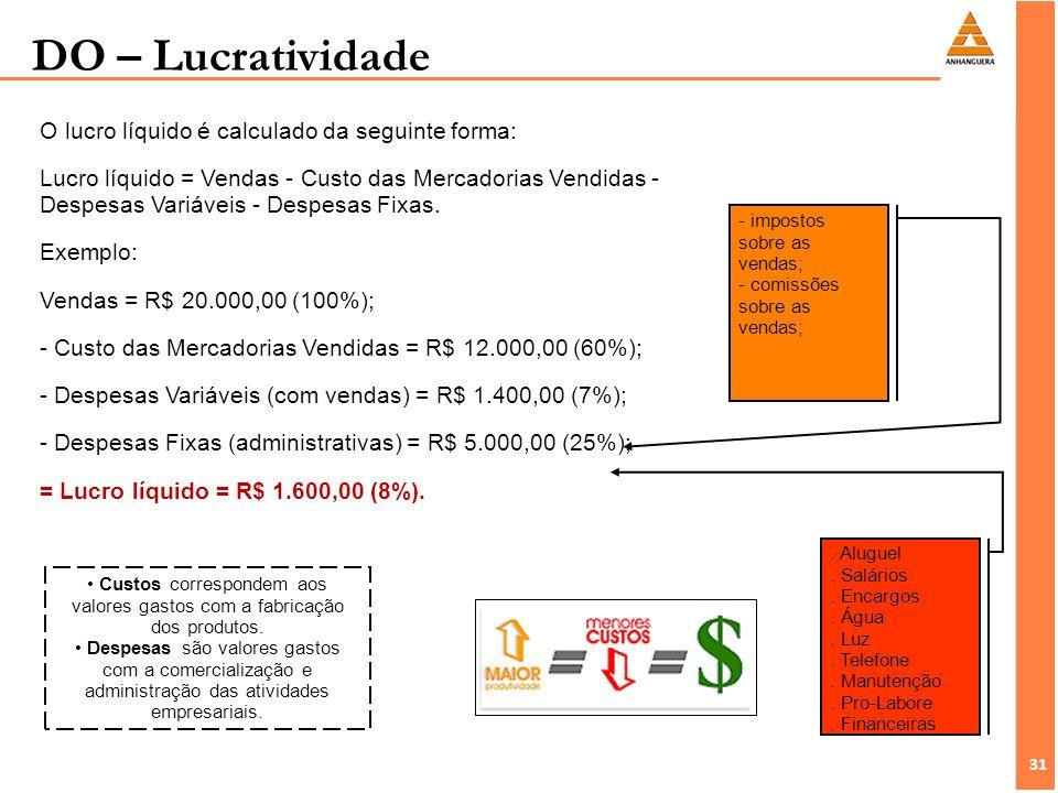 31 O lucro líquido é calculado da seguinte forma: Lucro líquido = Vendas - Custo das Mercadorias Vendidas - Despesas Variáveis - Despesas Fixas. Exemp