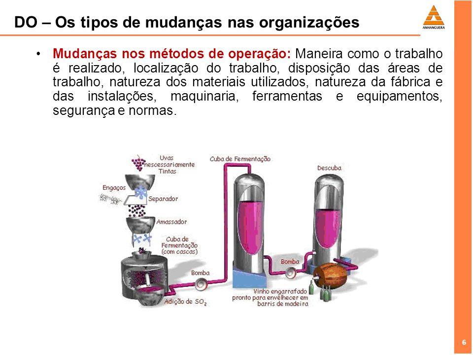 6 6 Mudanças nos métodos de operação: Maneira como o trabalho é realizado, localização do trabalho, disposição das áreas de trabalho, natureza dos mat