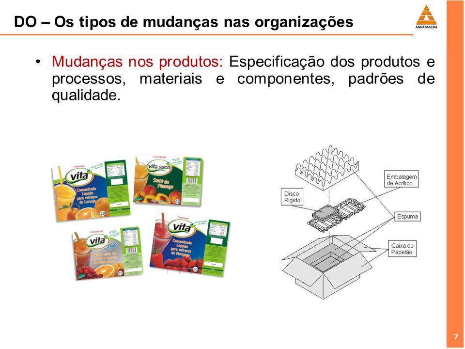 7 7 Mudanças nos produtos: Especificação dos produtos e processos, materiais e componentes, padrões de qualidade. DO – Os tipos de mudanças nas organi