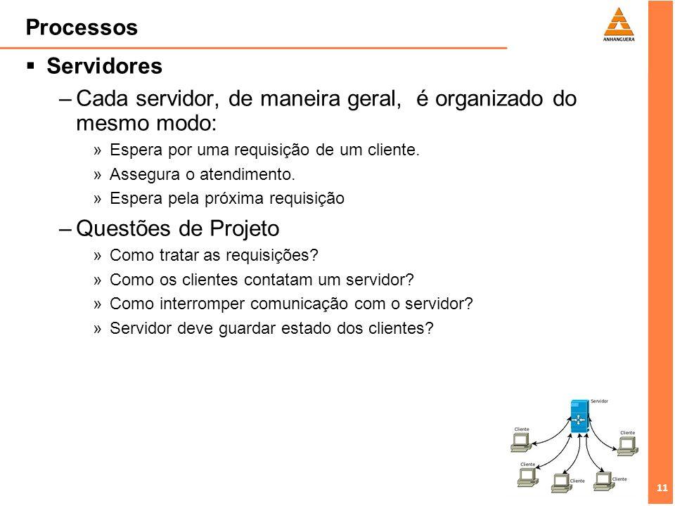 11 Processos Servidores –Cada servidor, de maneira geral, é organizado do mesmo modo: »Espera por uma requisição de um cliente. »Assegura o atendiment