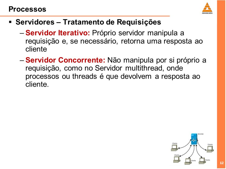 13 Processos Servidores – Forma de Organização –Servidor Iterativo: Situação em que o próprio servidor manipula a requisição e, se necessário, retorna uma resposta ao cliente.