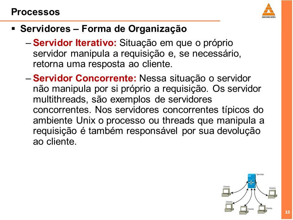 13 Processos Servidores – Forma de Organização –Servidor Iterativo: Situação em que o próprio servidor manipula a requisição e, se necessário, retorna