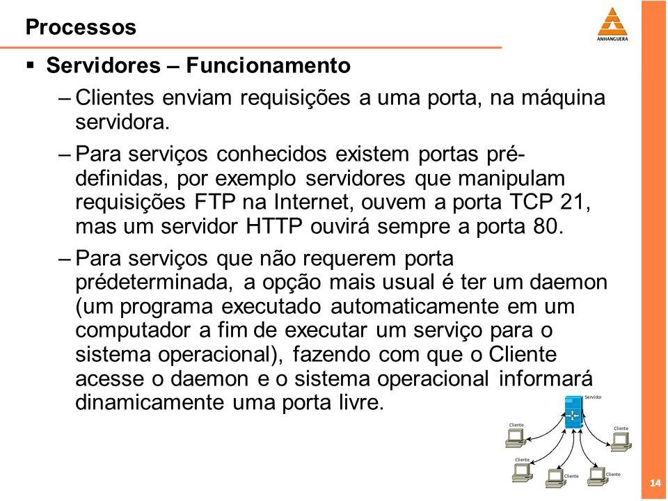 14 Processos Servidores – Funcionamento –Clientes enviam requisições a uma porta, na máquina servidora. –Para serviços conhecidos existem portas pré-