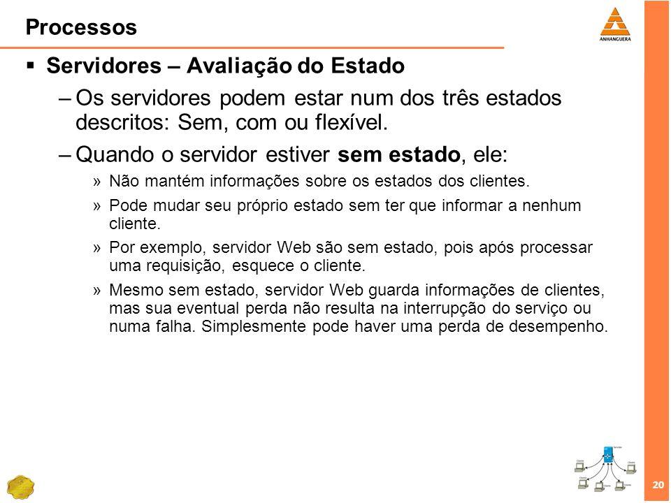 21 Processos Servidores – Avaliação do Estado –Quando o servidor estiver em estado flexível, ele: »Servidor promete manter estado em nome do cliente, por um tempo limitado.
