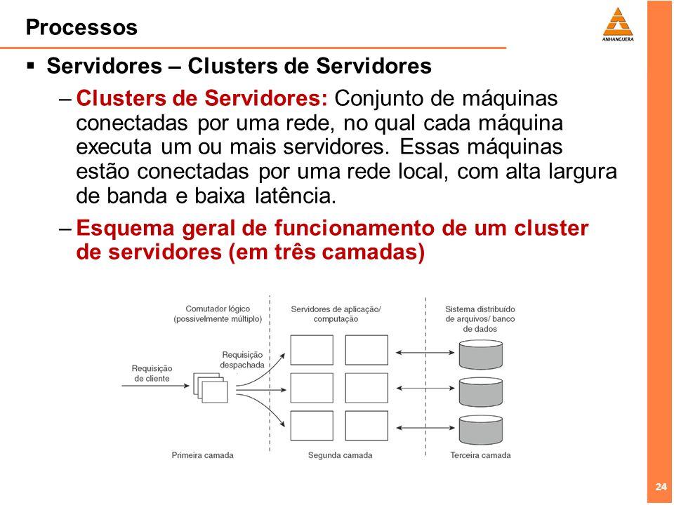 24 Processos Servidores – Clusters de Servidores –Clusters de Servidores: Conjunto de máquinas conectadas por uma rede, no qual cada máquina executa u