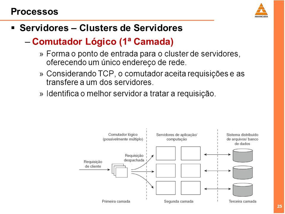 25 Processos Servidores – Clusters de Servidores –Comutador Lógico (1ª Camada) »Forma o ponto de entrada para o cluster de servidores, oferecendo um ú