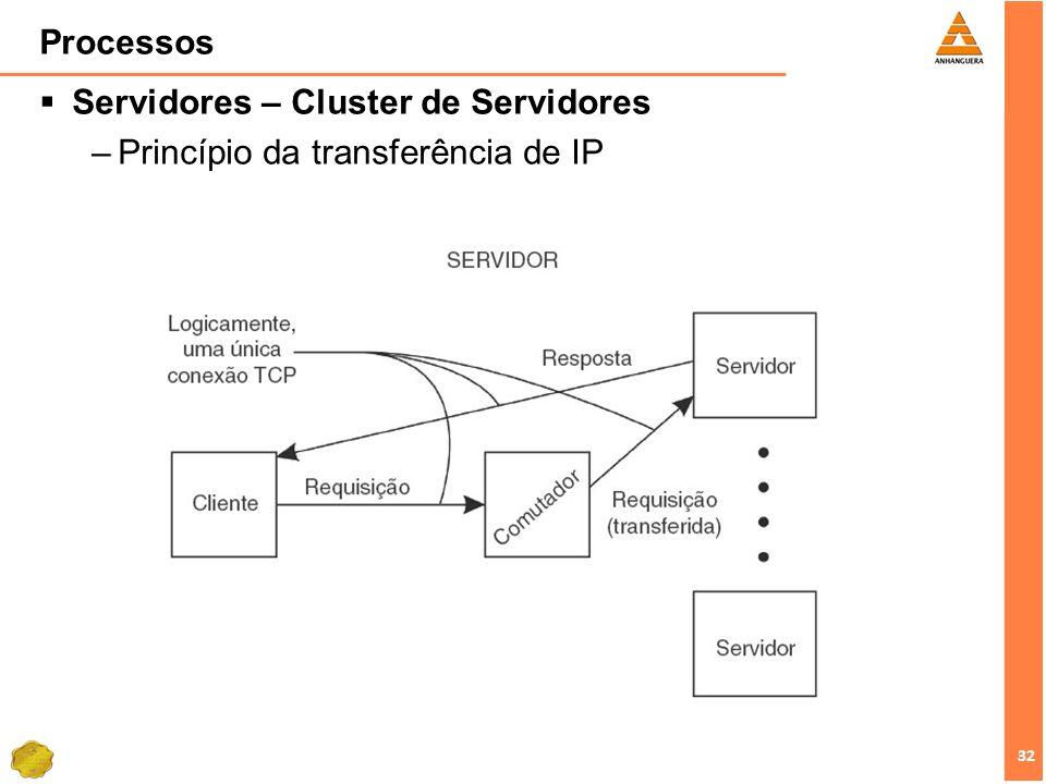 33 Processos Servidores – Cluster de Servidores Distribuídos –Conjunto de máquinas que possivelmente muda dinamicamente, com vários pontos de acesso também possivelmente variáveis, mas se apresenta ao mundo externo como um única e poderosa máquina.