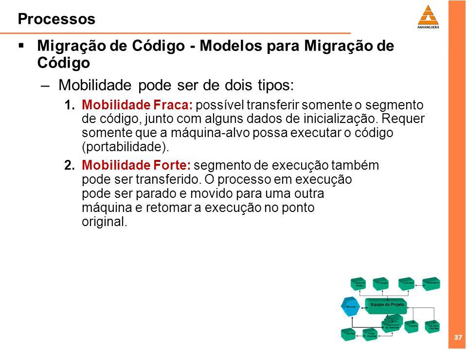 37 Processos Migração de Código - Modelos para Migração de Código –Mobilidade pode ser de dois tipos: 1.Mobilidade Fraca: possível transferir somente