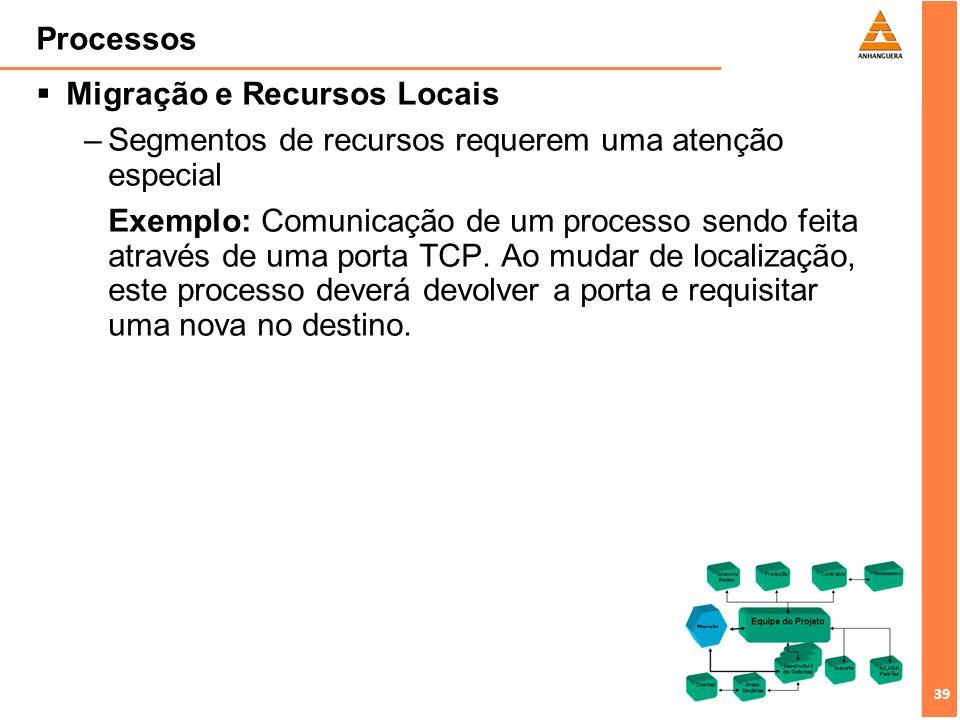 39 Processos Migração e Recursos Locais –Segmentos de recursos requerem uma atenção especial Exemplo: Comunicação de um processo sendo feita através d