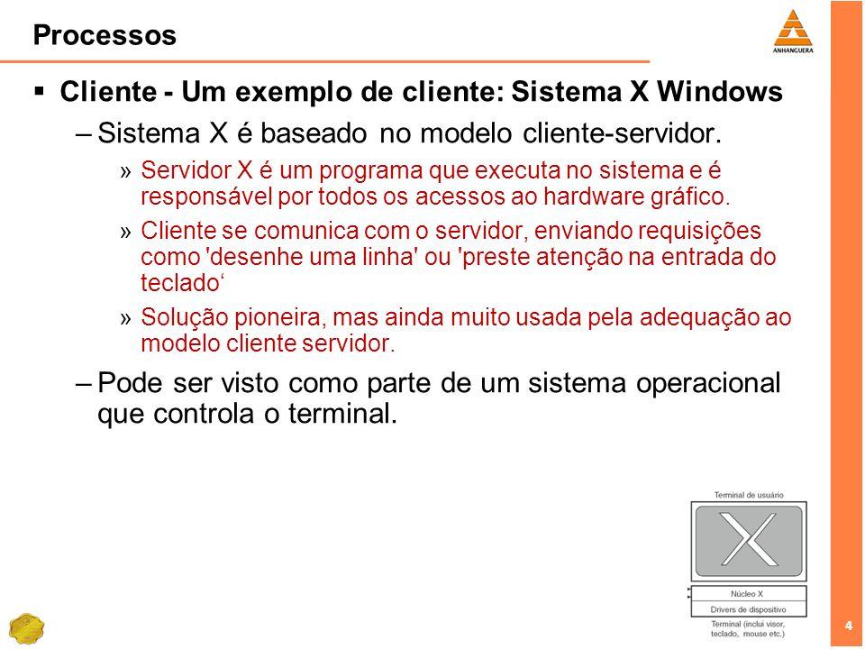 5 5 Processos Cliente - Um exemplo de cliente: Sistema X Windows –Cerne do sistema e formado pelo núcleo X, que contém todos os drivers do dispositivo específicos do terminal, usualmente fortemente dependente do hardware.
