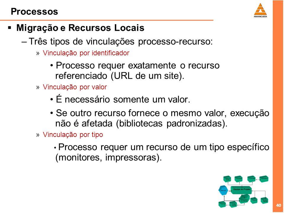 40 Processos Migração e Recursos Locais –Três tipos de vinculações processo-recurso: »Vinculação por identificador Processo requer exatamente o recurs