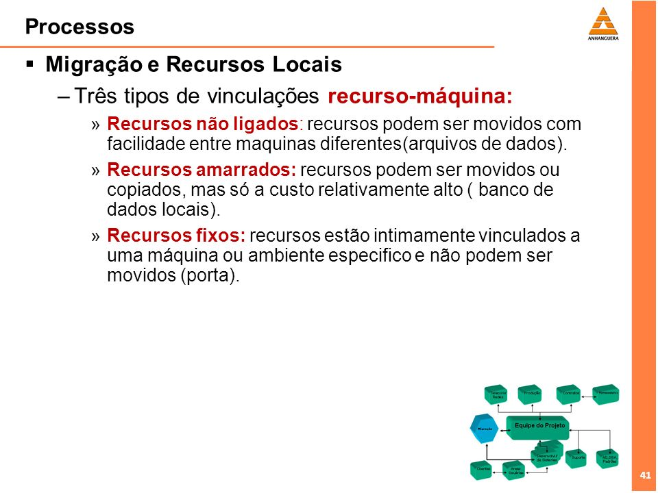41 Processos Migração e Recursos Locais –Três tipos de vinculações recurso-máquina: »Recursos não ligados: recursos podem ser movidos com facilidade e