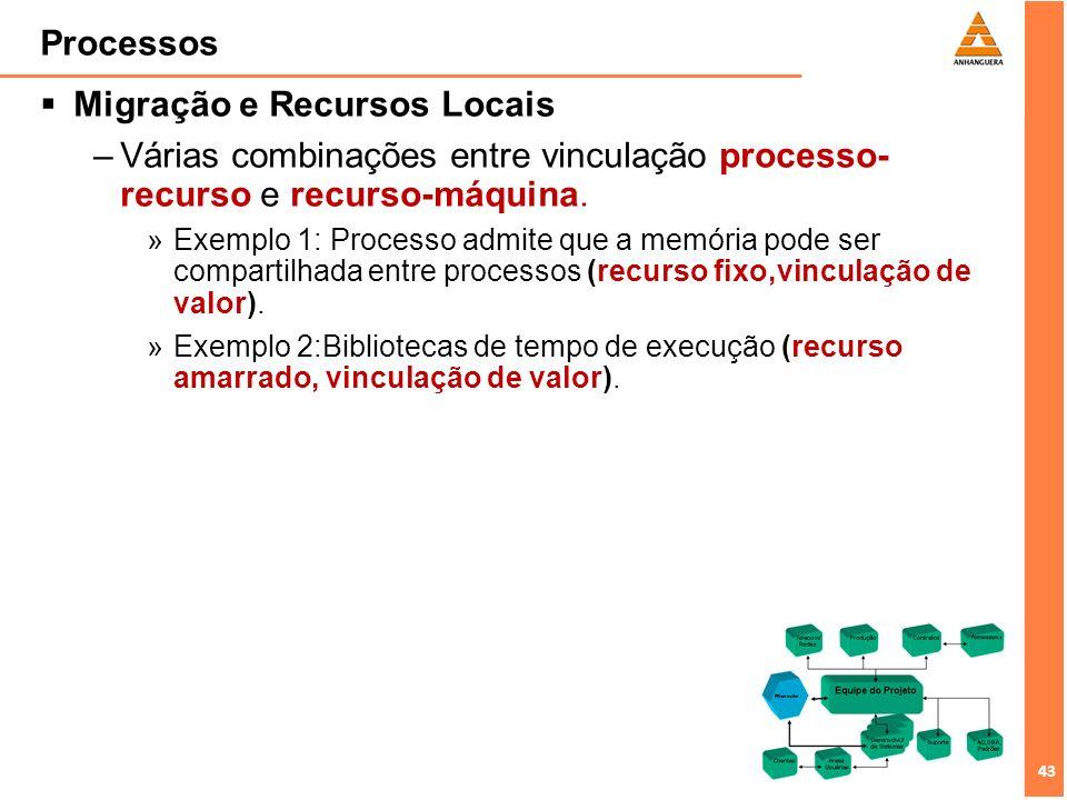 43 Processos Migração e Recursos Locais –Várias combinações entre vinculação processo- recurso e recurso-máquina. »Exemplo 1: Processo admite que a me