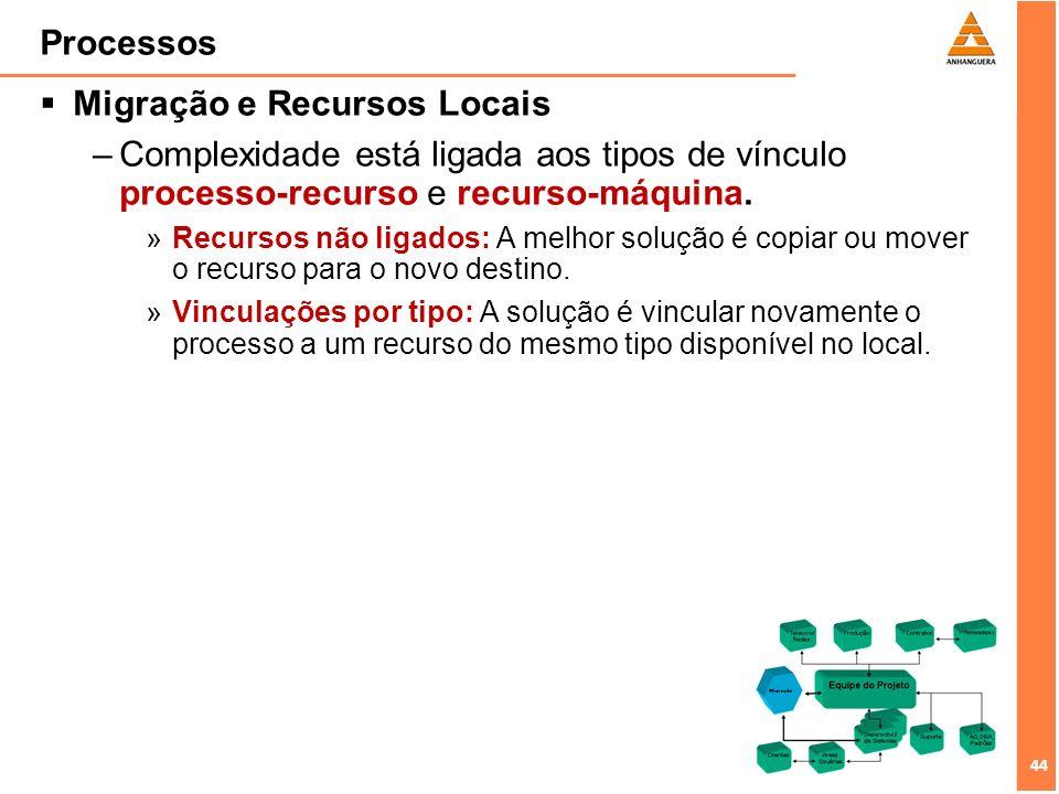44 Processos Migração e Recursos Locais –Complexidade está ligada aos tipos de vínculo processo-recurso e recurso-máquina. »Recursos não ligados: A me