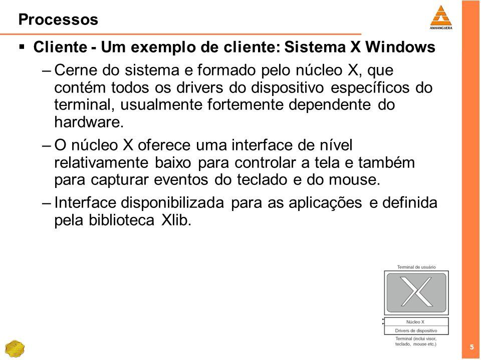 5 5 Processos Cliente - Um exemplo de cliente: Sistema X Windows –Cerne do sistema e formado pelo núcleo X, que contém todos os drivers do dispositivo