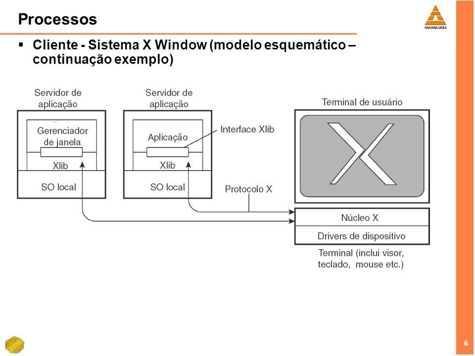 7 7 Processos Cliente - Sistema X Window (continuação exemplo) –Núcleo X e as aplicações X não precisam necessariamente residir na mesma máquina –X fornece o protocolo X, que é um protocolo de comunicação de camada de aplicação pelo qual uma instância de Xlib pode trocar dados e eventos com o núcleo X.