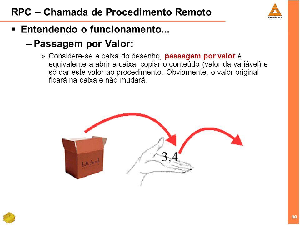 10 RPC – Chamada de Procedimento Remoto Entendendo o funcionamento... –Passagem por Valor: »Considere-se a caixa do desenho, passagem por valor é equi