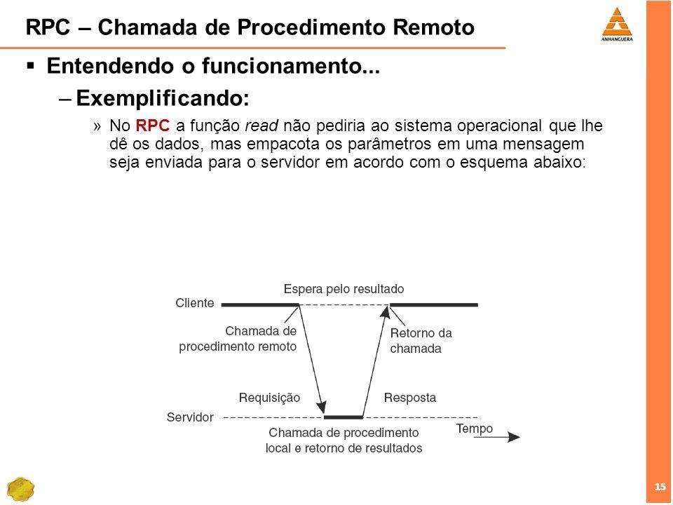 15 RPC – Chamada de Procedimento Remoto Entendendo o funcionamento... –Exemplificando: »No RPC a função read não pediria ao sistema operacional que lh